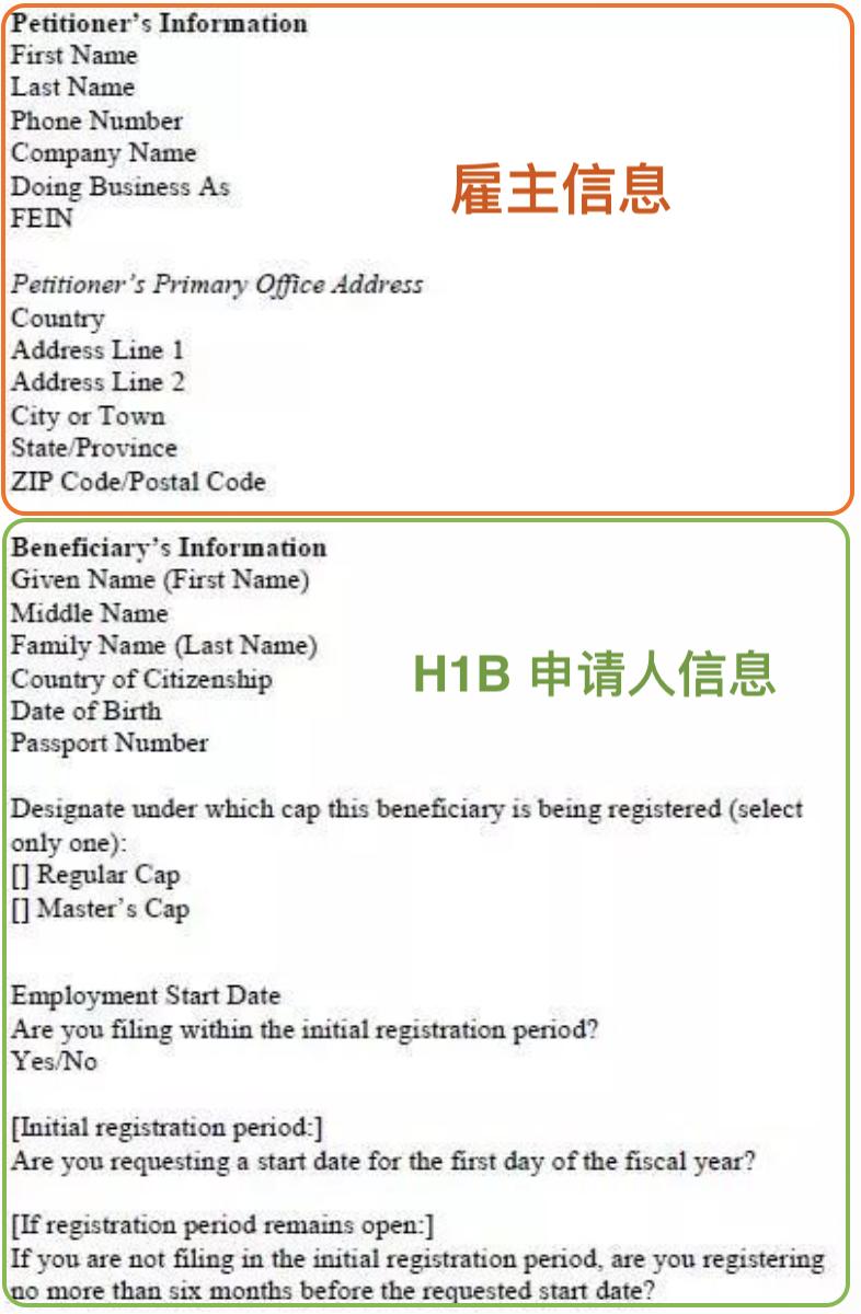 H1B抽签 电子抽签注册表格